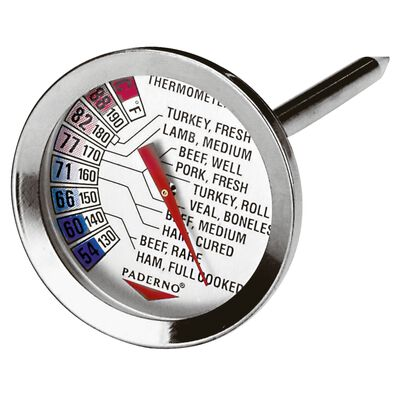 Thermometer for meat roasting